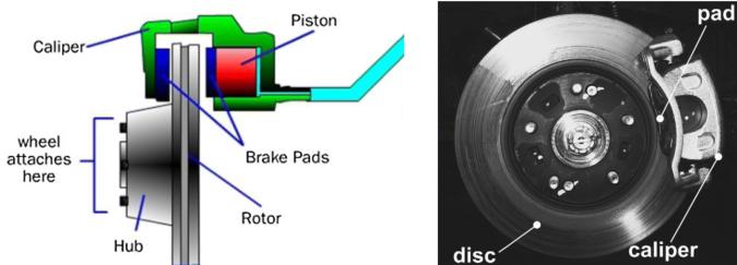 brake repair and replacement brakepad